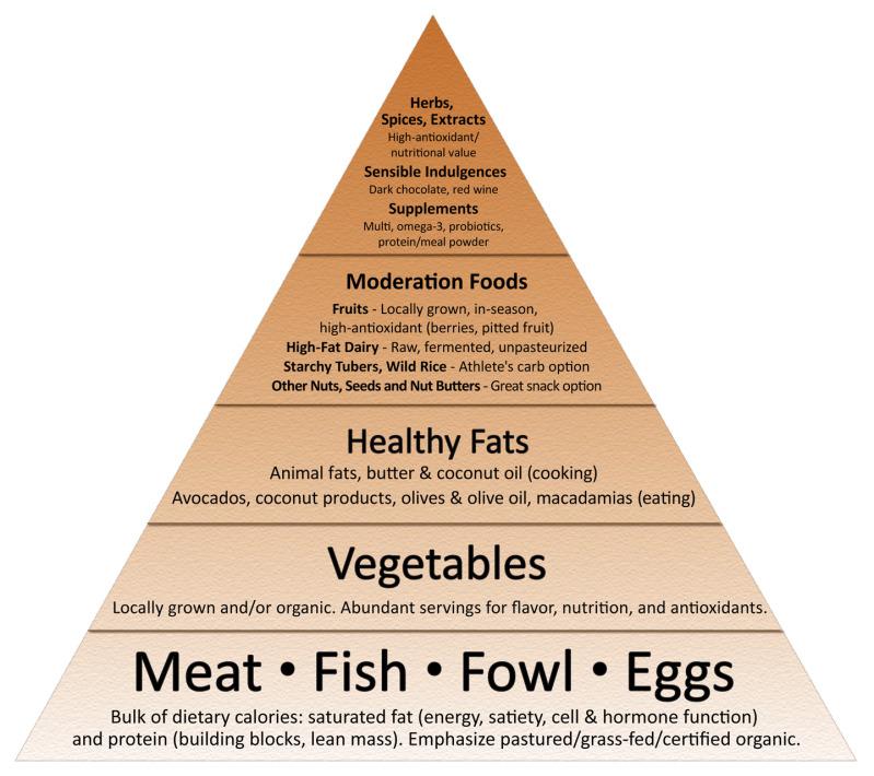 [Imagem: piramide2.jpg]