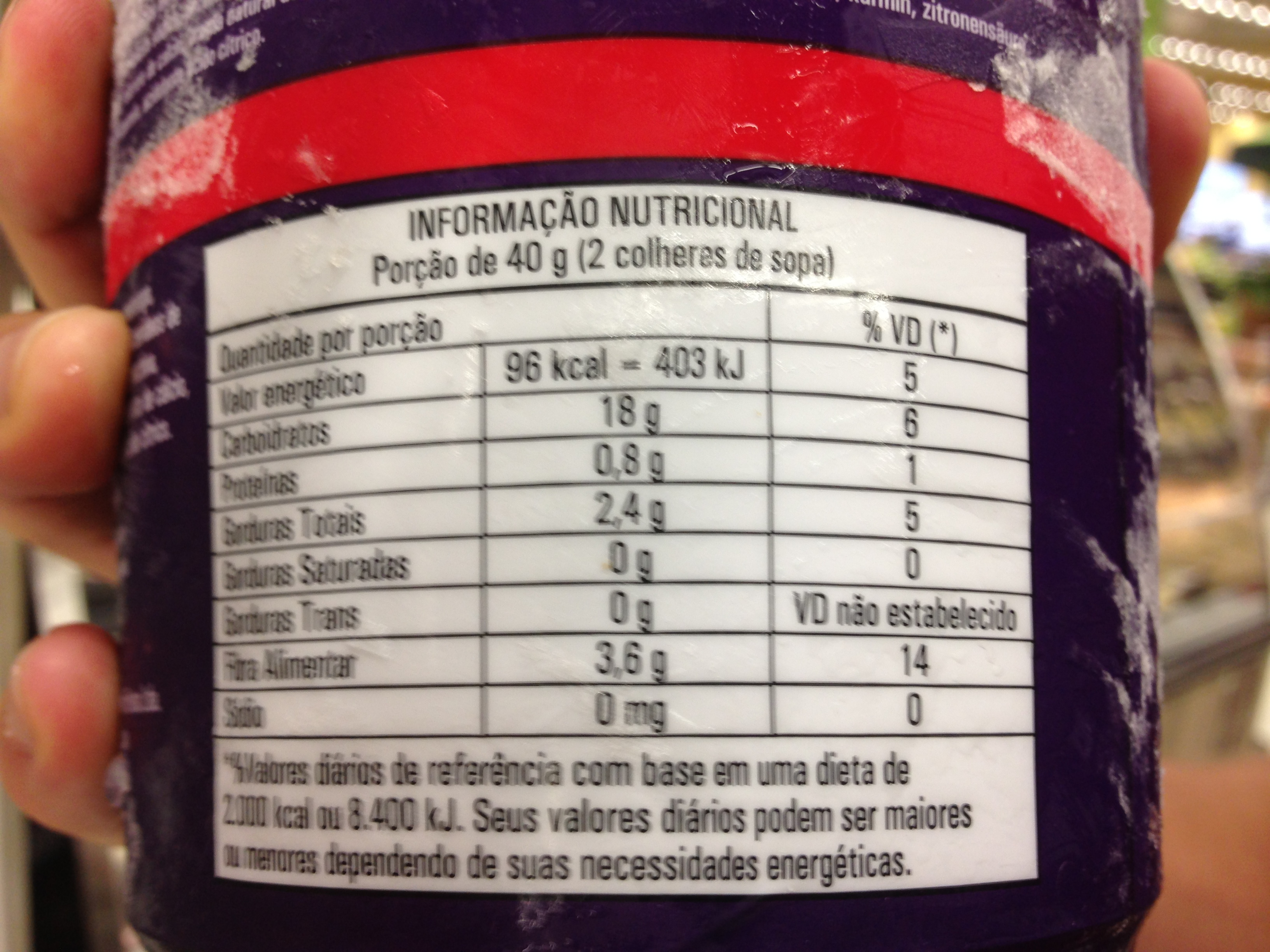 açai dieta cetogenica